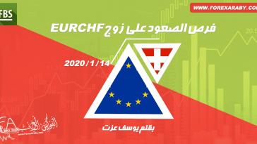 فرص الصعود على EURCHF