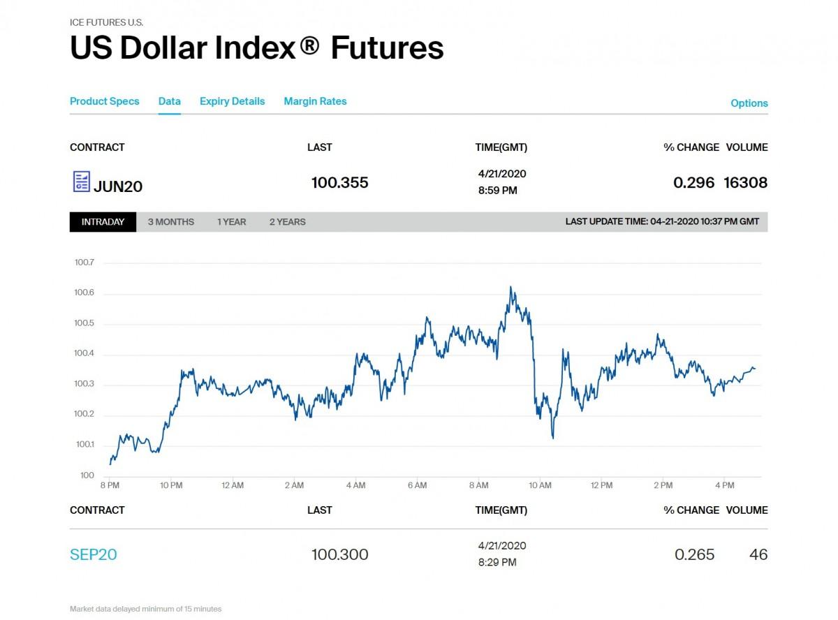 DOLLAR INDEX11